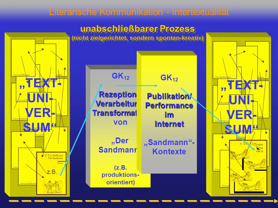 Literarische Kommunikation - Intertextualität