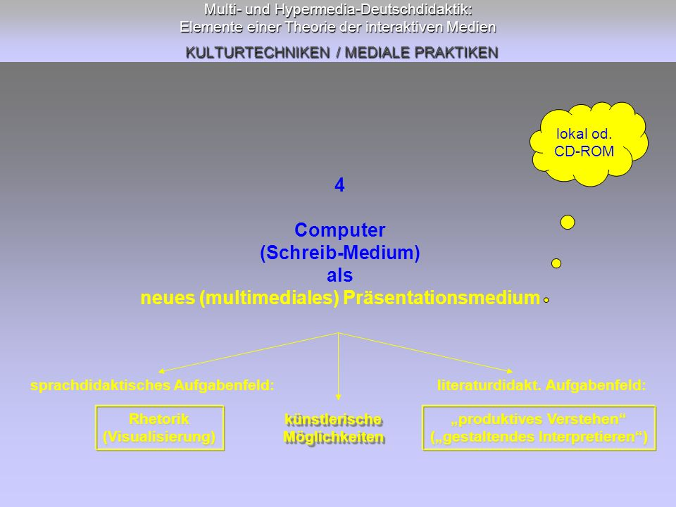 neues (multimediales) Präsentationsmedium