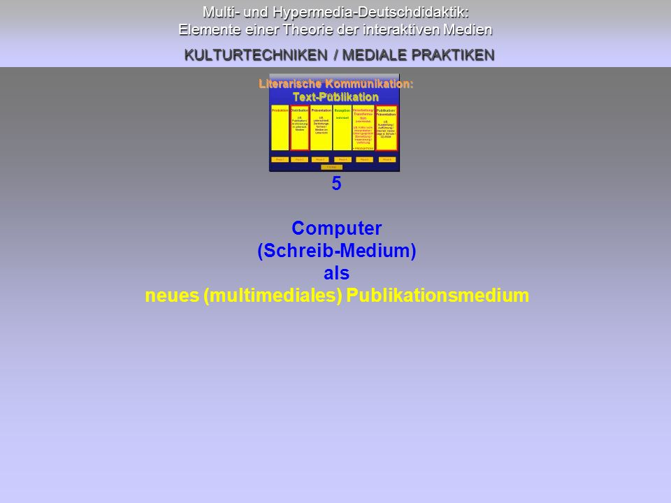 Literarische Kommunikation: neues (multimediales) Publikationsmedium