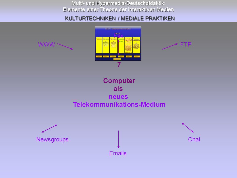 Telekommunikations-Medium