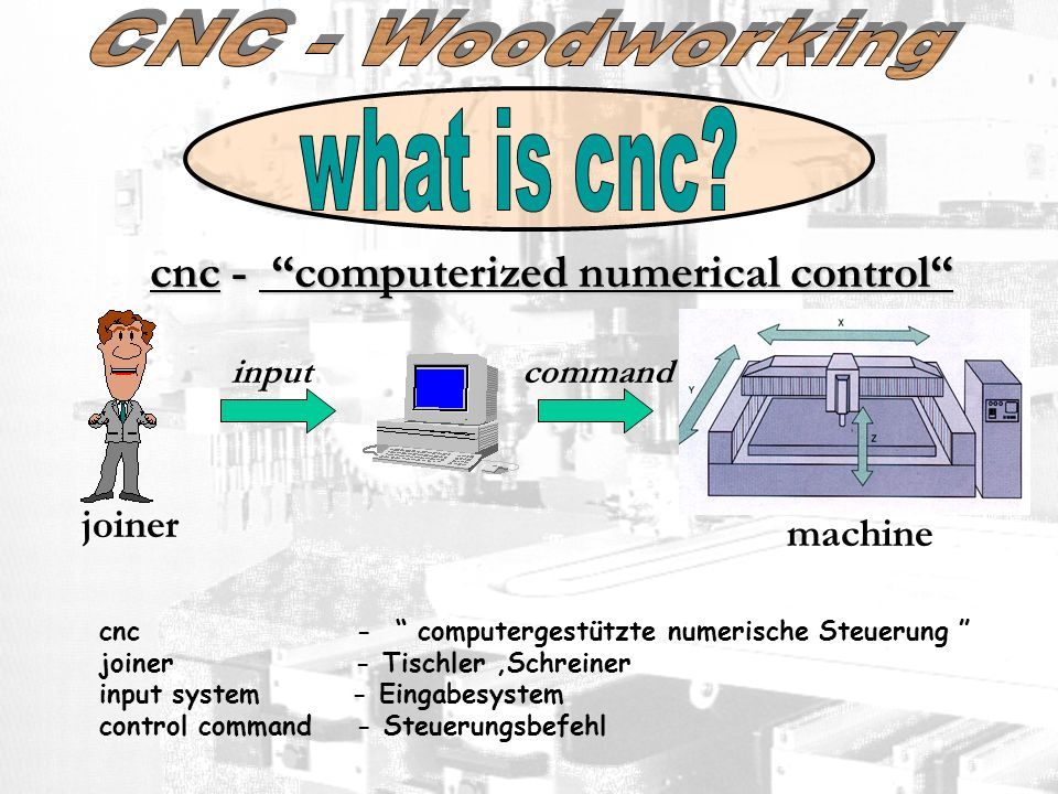 cnc - computerized numerical control