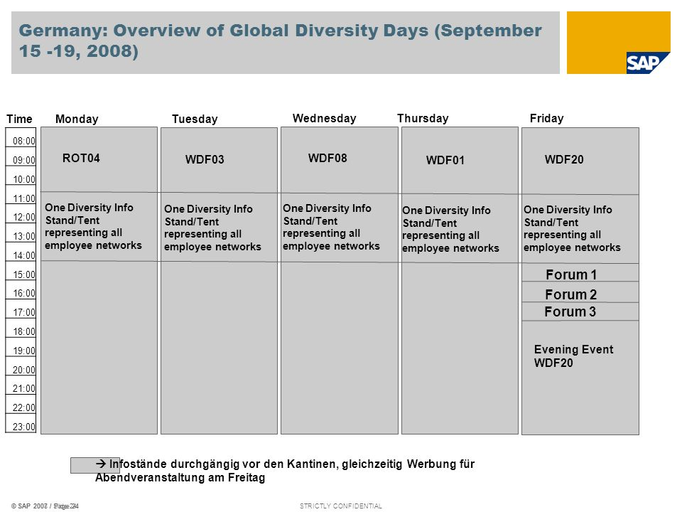 Germany: Overview of Global Diversity Days (September , 2008)