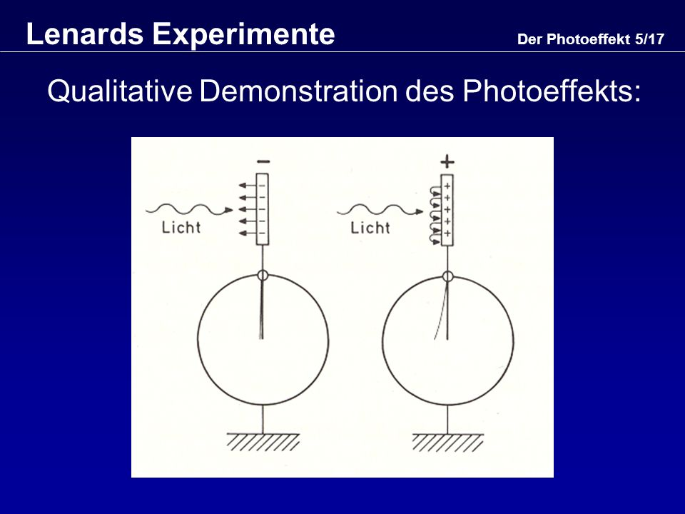 Qualitative Demonstration des Photoeffekts: