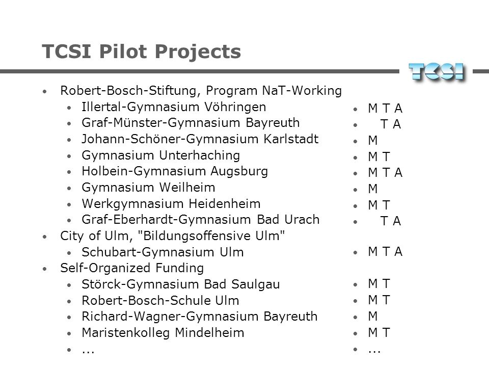 TCSI Pilot Projects Robert-Bosch-Stiftung, Program NaT-Working