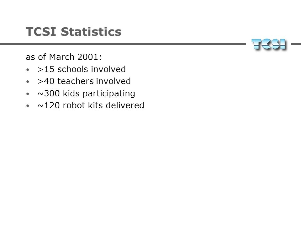 TCSI Statistics as of March 2001: >15 schools involved