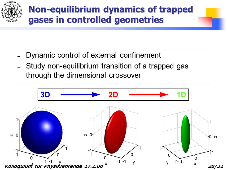 Non-equilibrium dynamics of trapped gases in controlled geometries