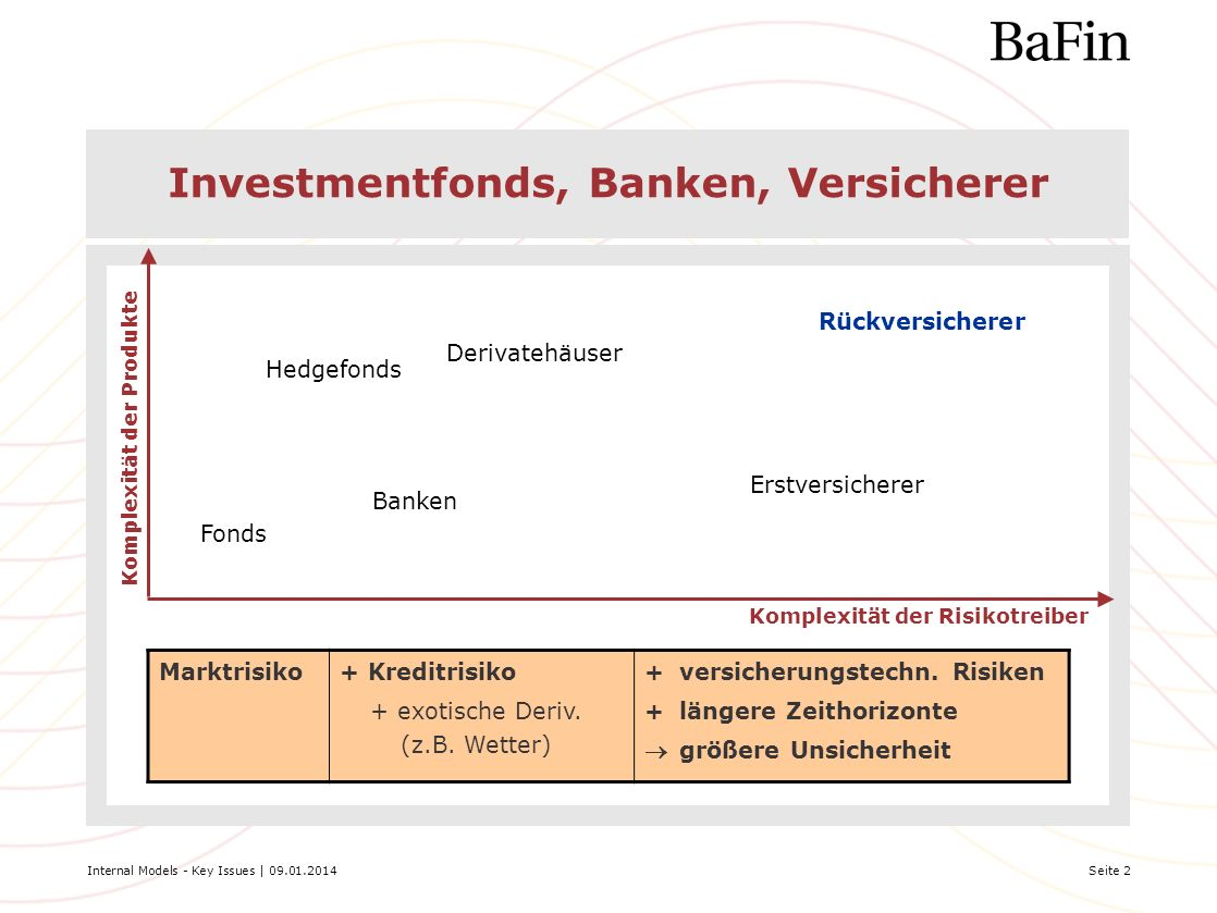 Investmentfonds, Banken, Versicherer