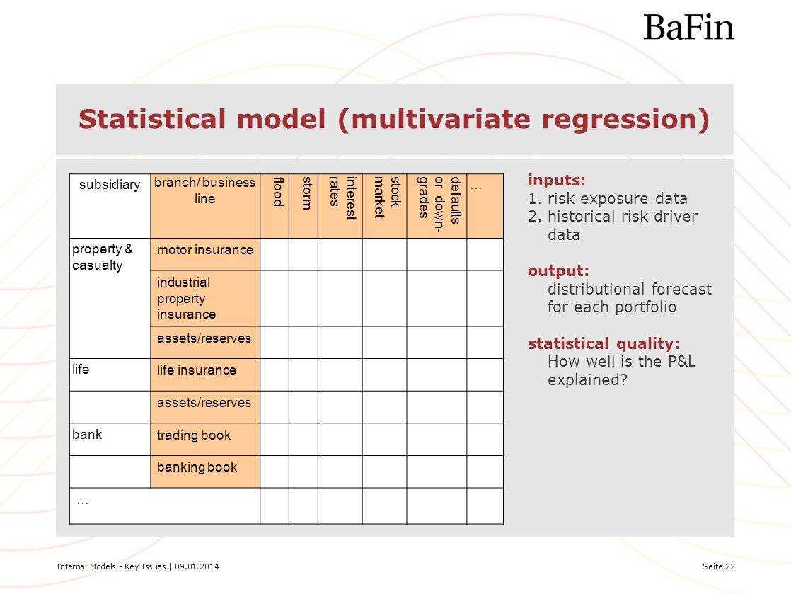 Statistical model (multivariate regression)