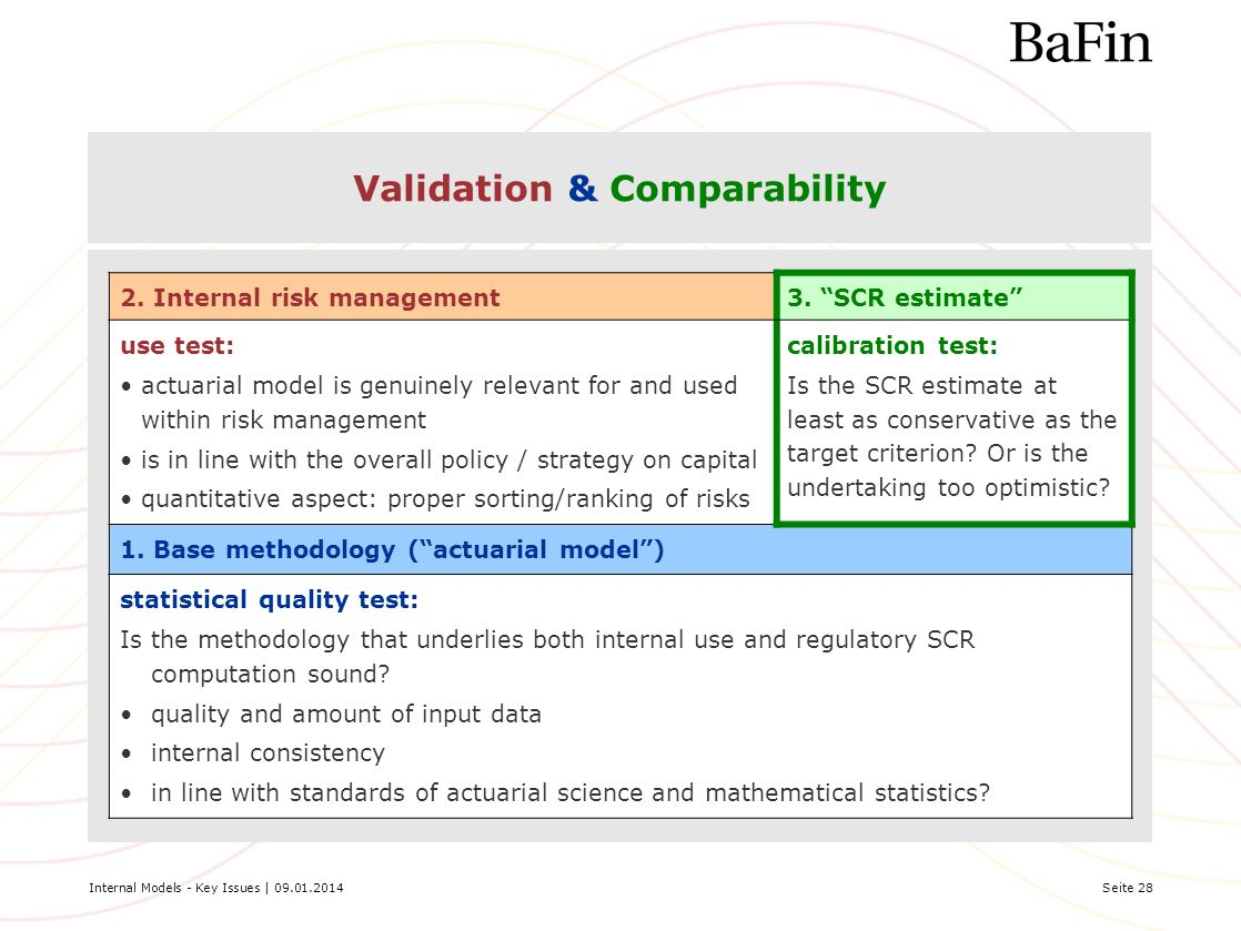 Validation & Comparability