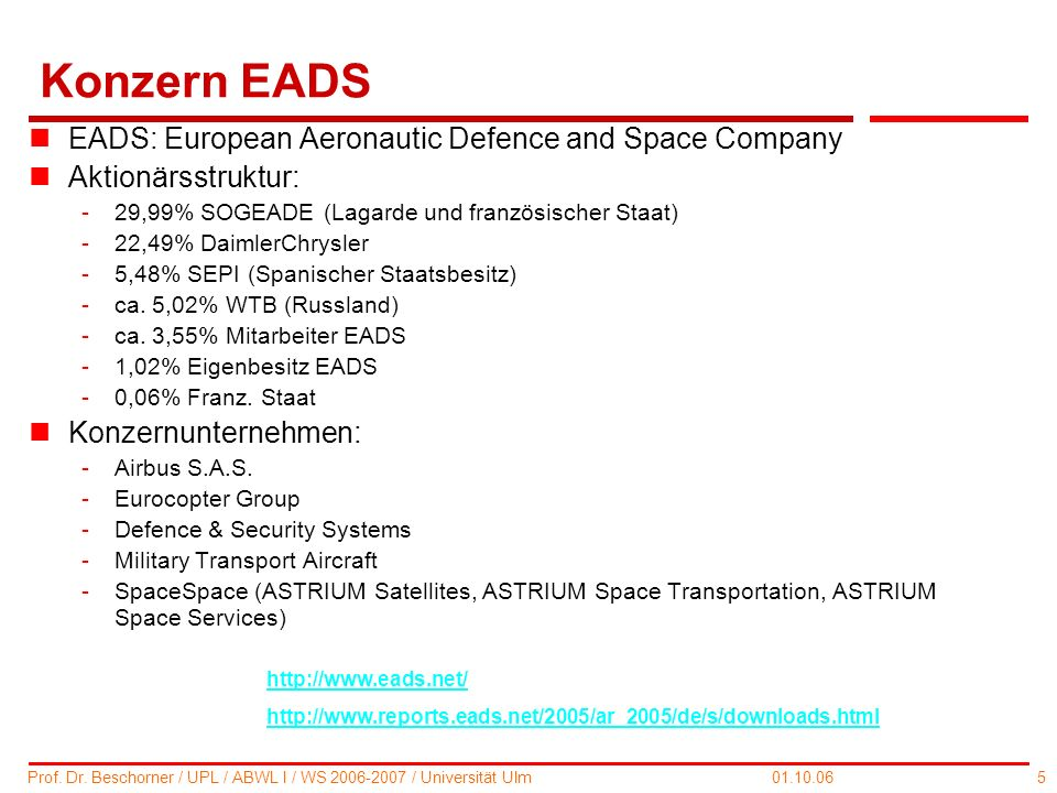 Konzern EADS EADS: European Aeronautic Defence and Space Company