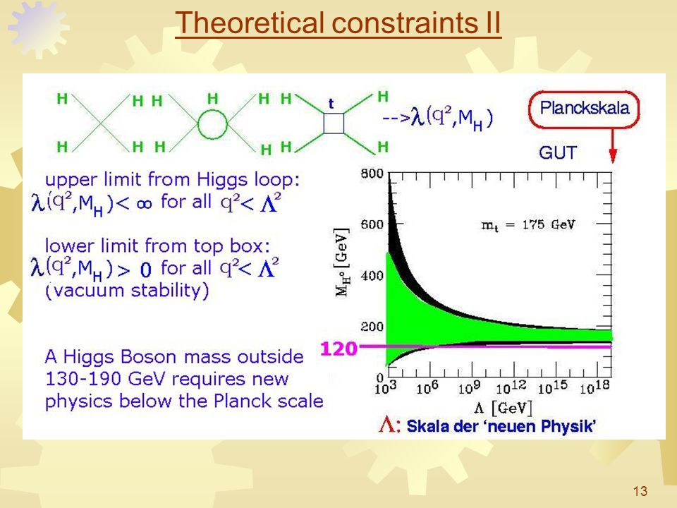 Theoretical constraints II
