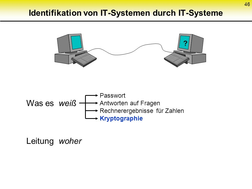 Identifikation von IT-Systemen durch IT-Systeme