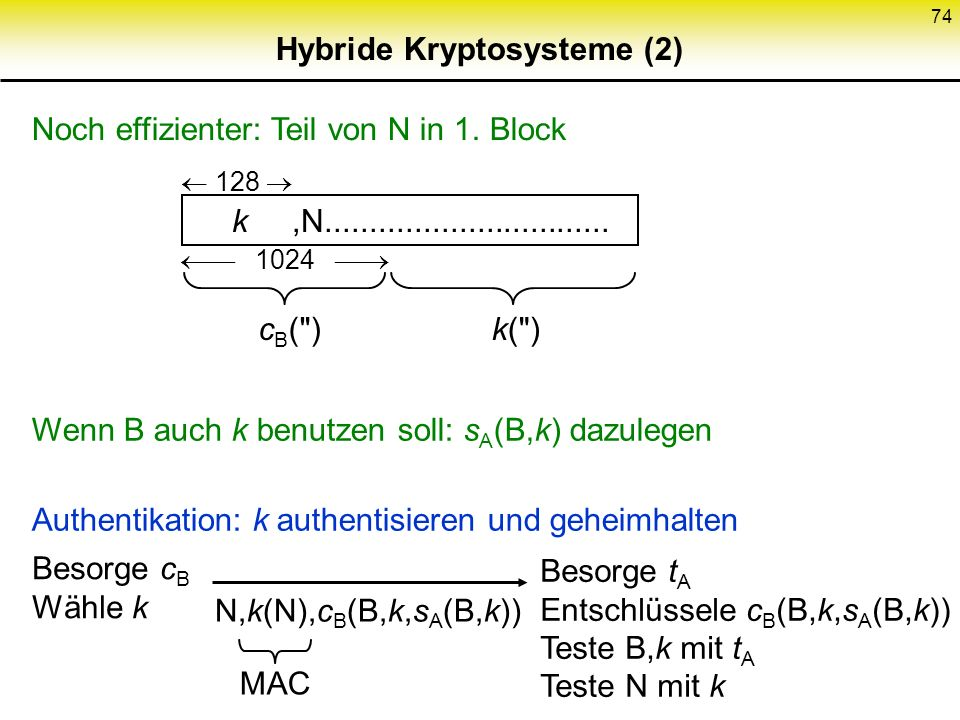 Hybride Kryptosysteme (2)