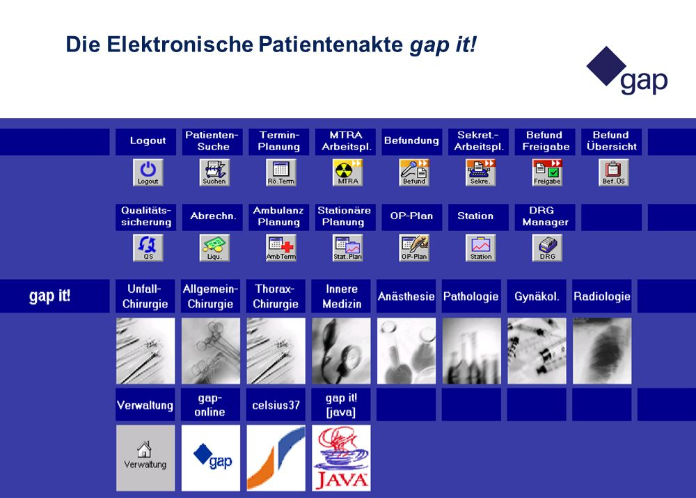 Die Elektronische Patientenakte gap it!