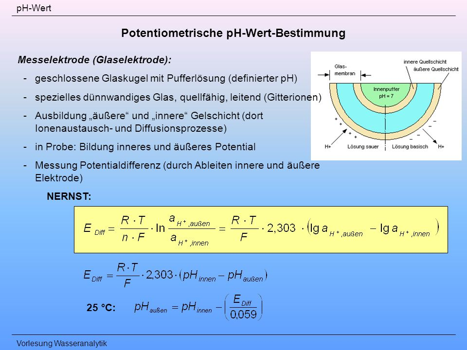 Potentiometrische pH-Wert-Bestimmung