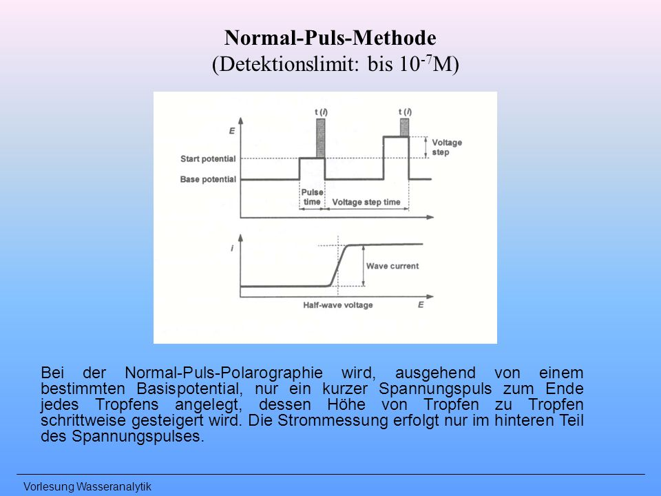 Normal-Puls-Methode (Detektionslimit: bis 10-7M)