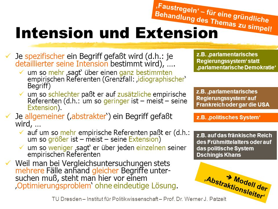 Intension und Extension