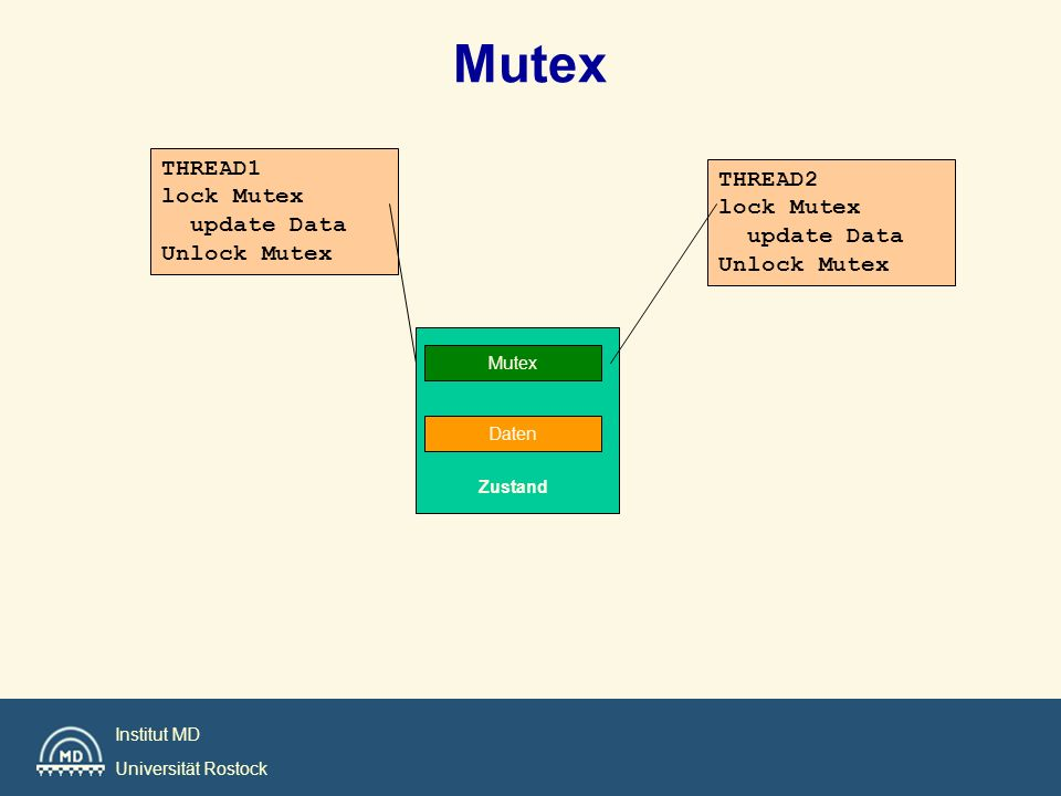 Mutex THREAD1 THREAD2 lock Mutex lock Mutex update Data update Data