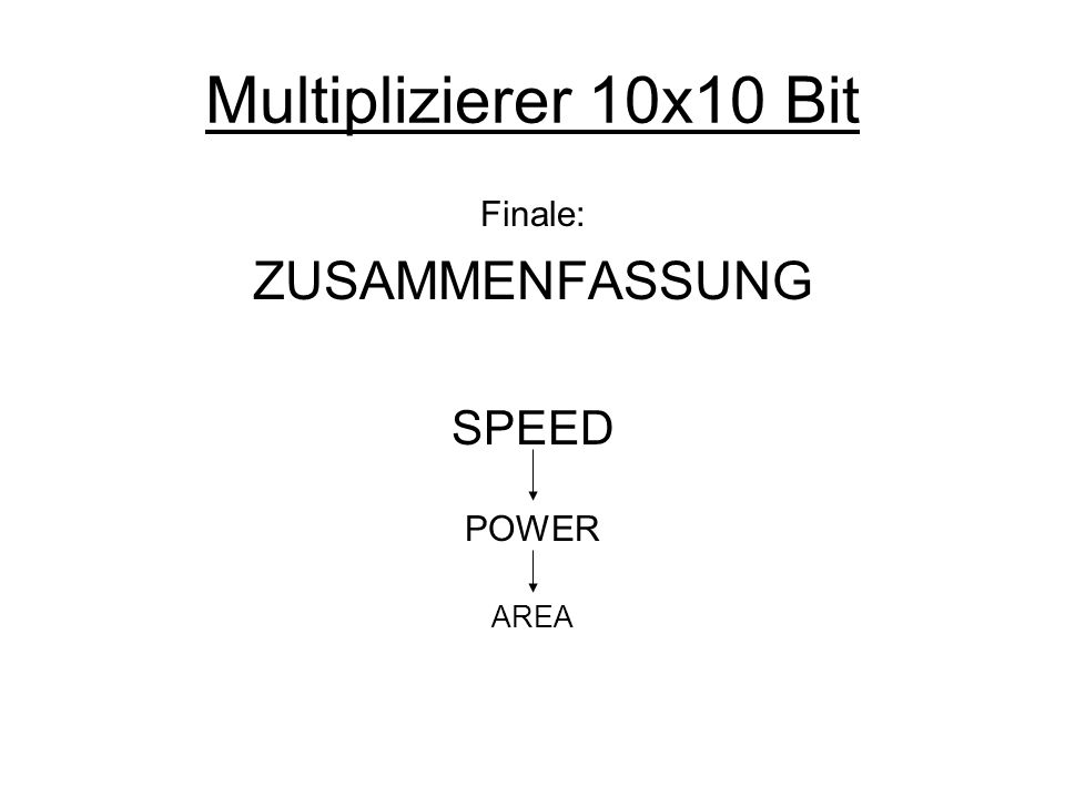 Multiplizierer 10x10 Bit Finale: ZUSAMMENFASSUNG SPEED POWER AREA