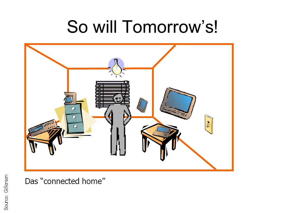 So will Tomorrow's! Das connected home Source: Gillersen