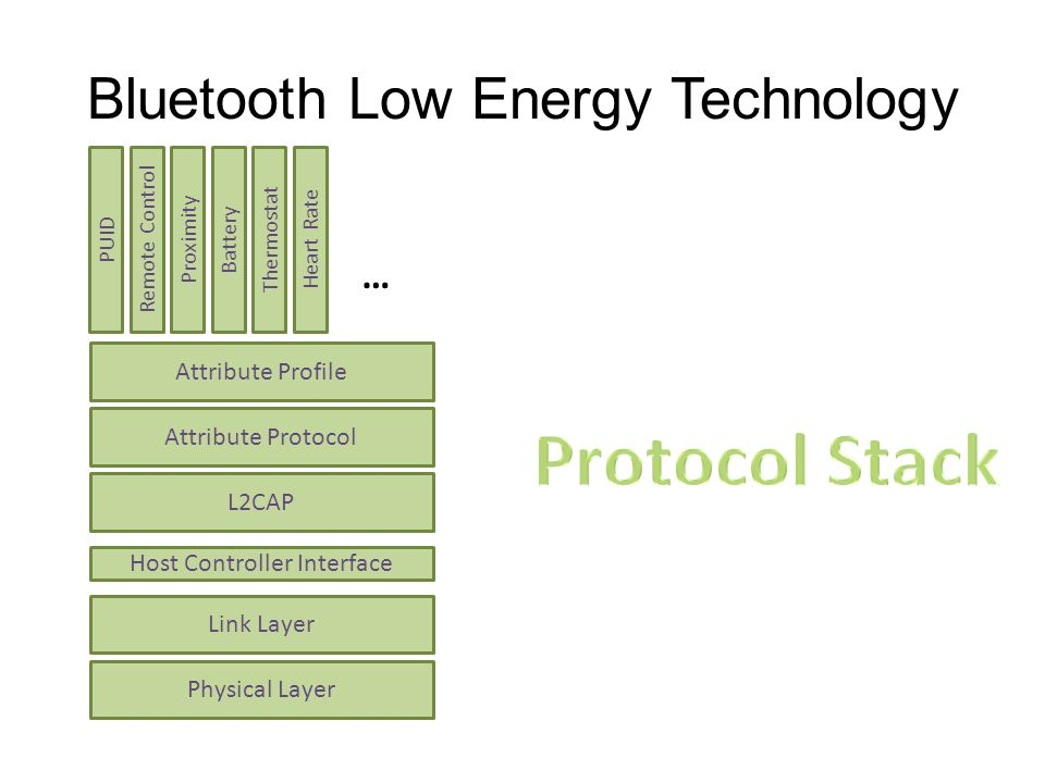 Protocol Stack Bluetooth Low Energy Technology … Attribute Profile