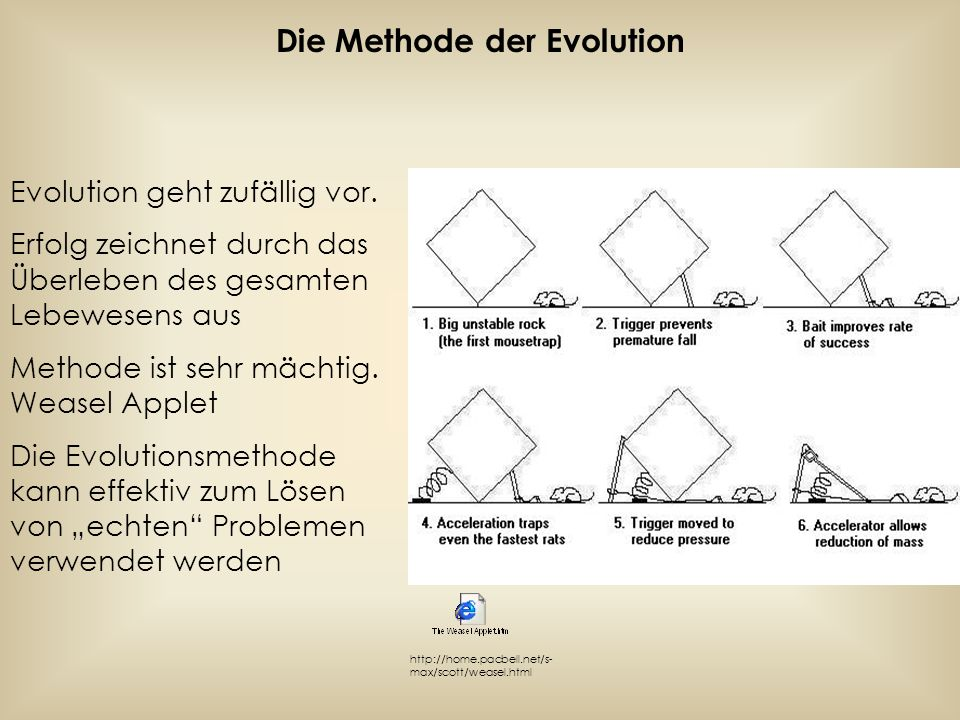 Die Methode der Evolution