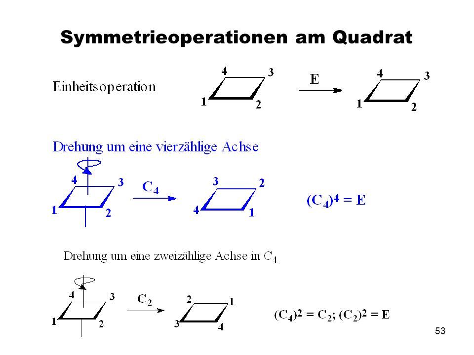 Symmetrieoperationen am Quadrat