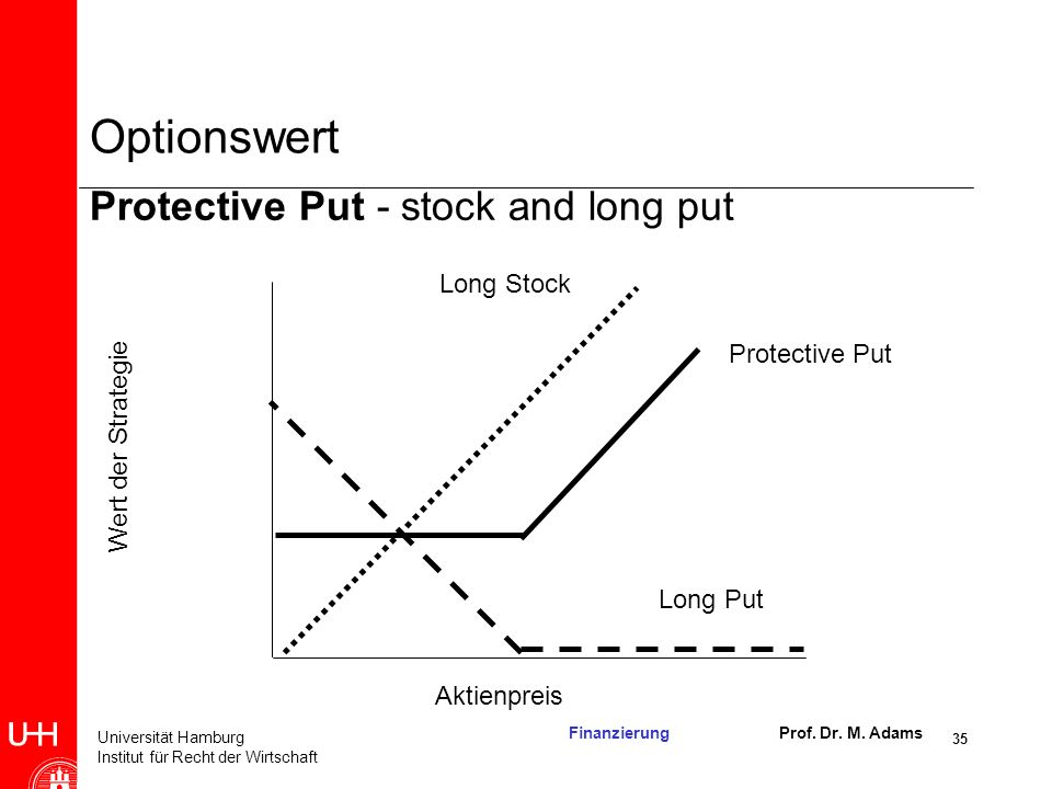 Optionswert Protective Put - stock and long put Long Stock