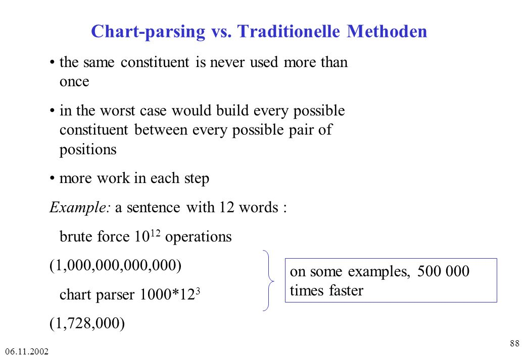 Chart-parsing vs. Traditionelle Methoden