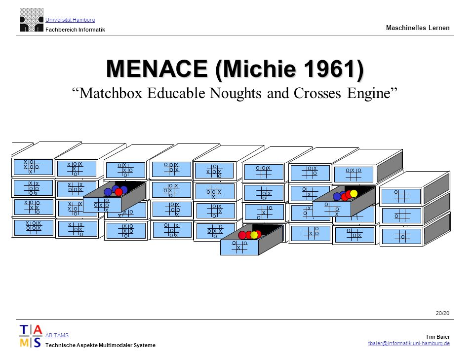 MENACE (Michie 1961) Matchbox Educable Noughts and Crosses Engine x