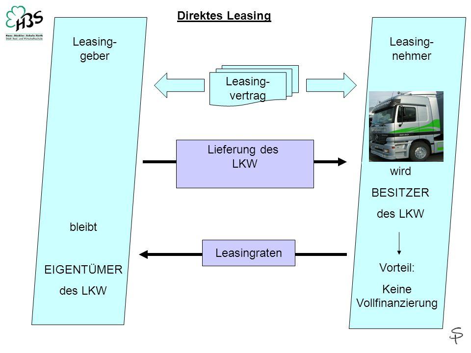 Leasing. - ppt herunterladen