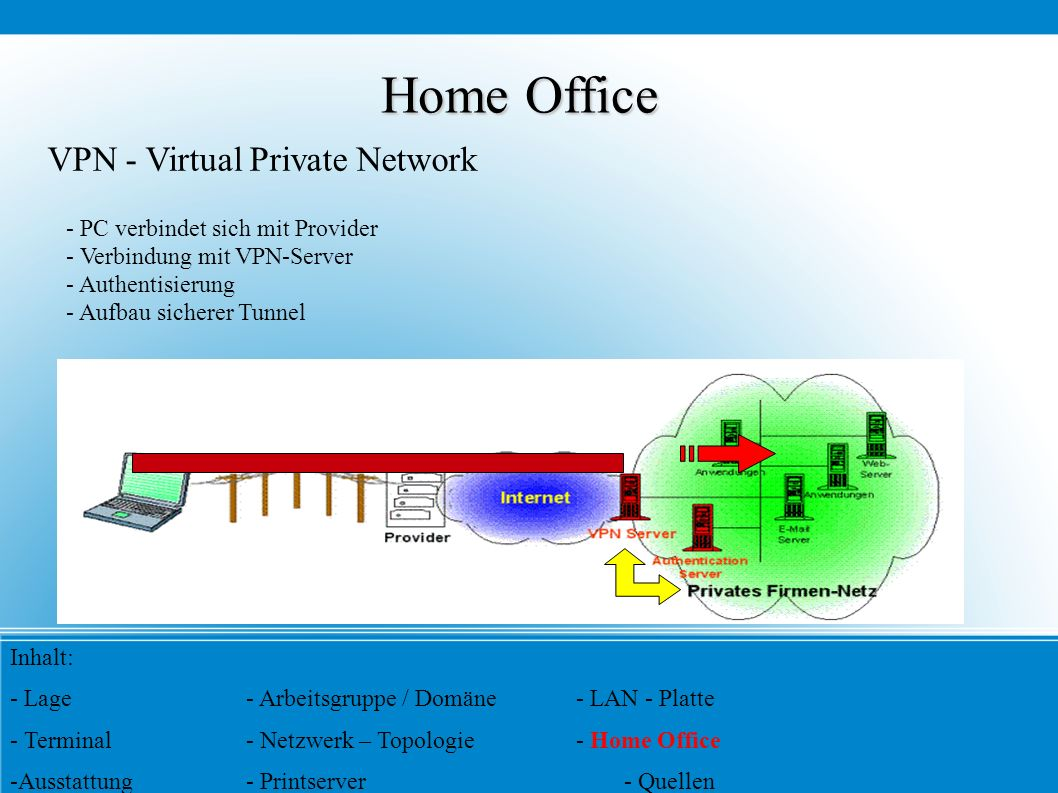 Home Office VPN - Virtual Private Network