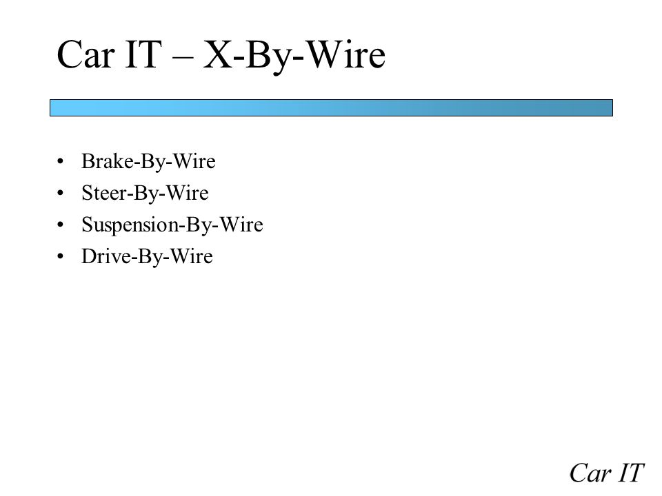 Car IT – X-By-Wire Brake-By-Wire Steer-By-Wire Suspension-By-Wire