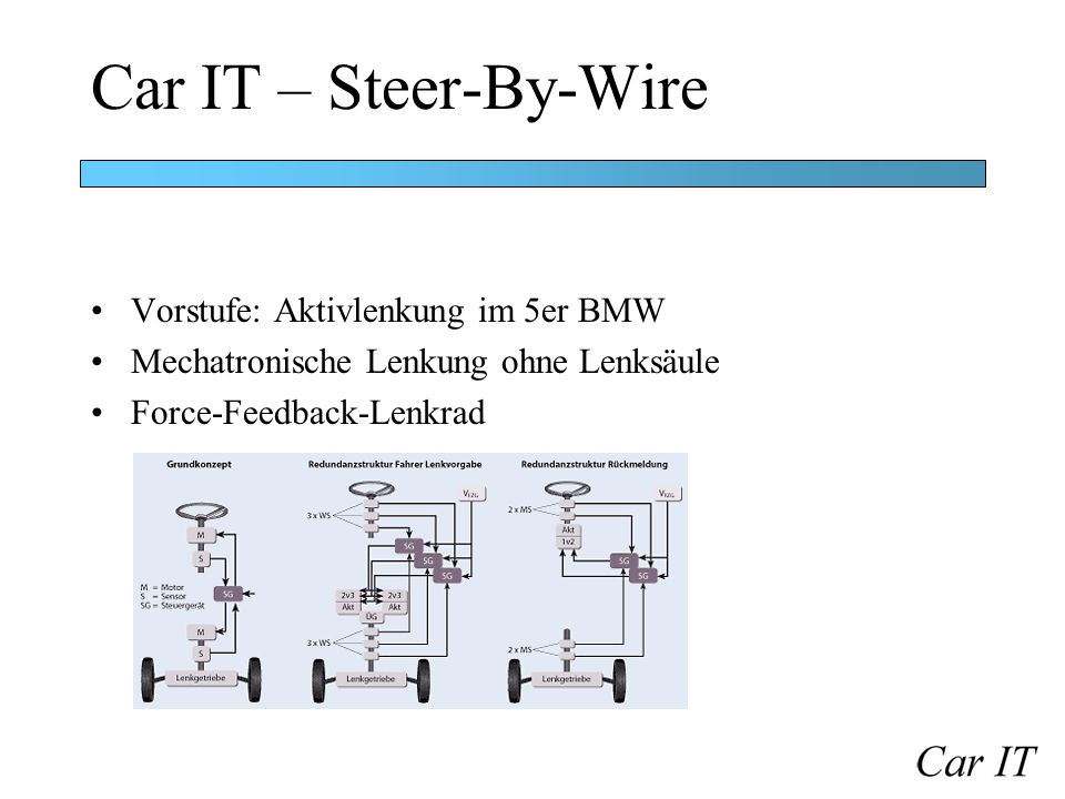 Car IT – Steer-By-Wire Vorstufe: Aktivlenkung im 5er BMW