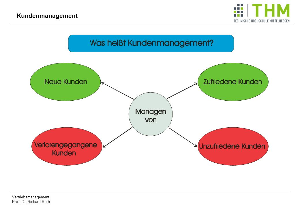 Kundenmanagement Vertriebsmanagement Prof. Dr. Richard Roth