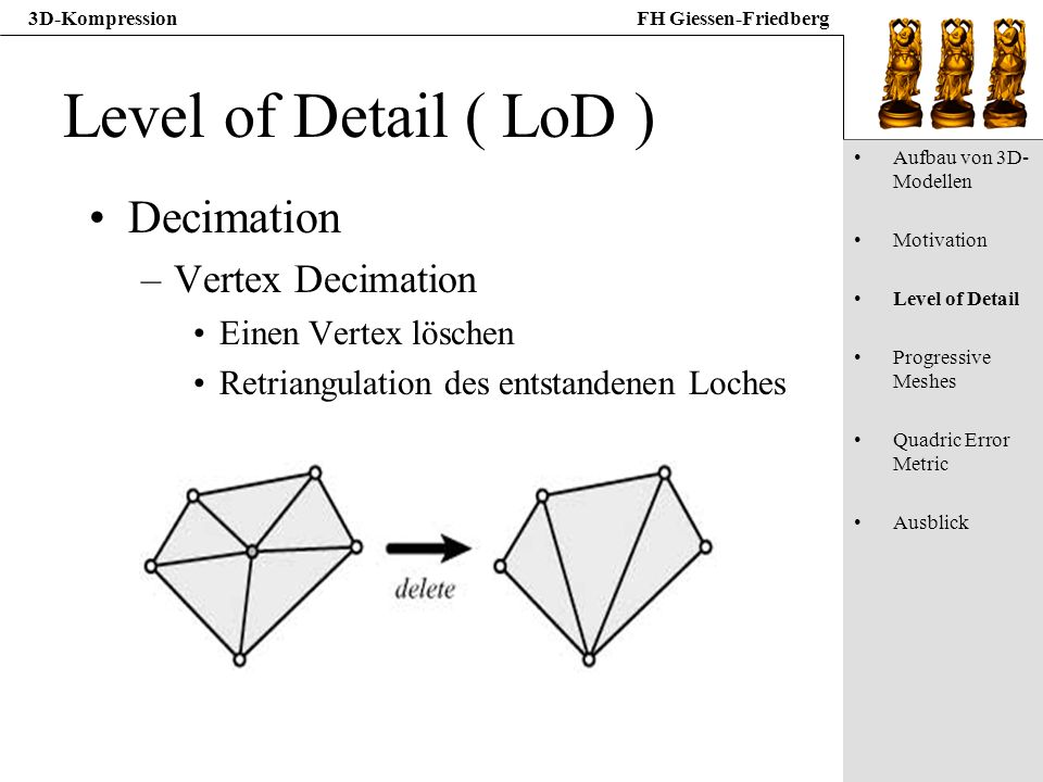 Level of Detail ( LoD ) Decimation Vertex Decimation
