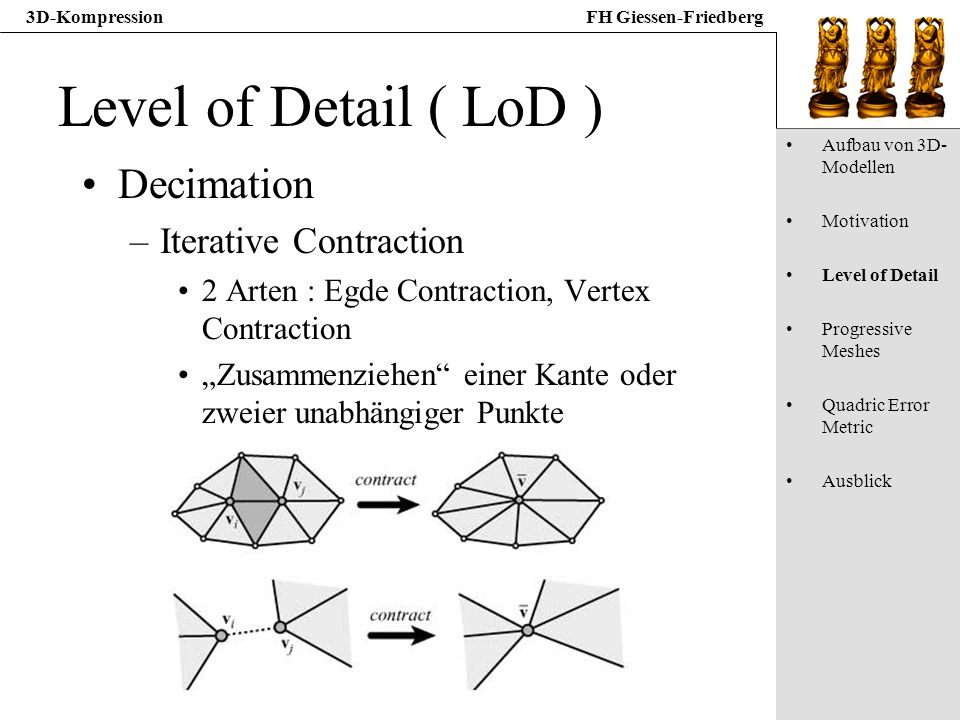 Level of Detail ( LoD ) Decimation Iterative Contraction