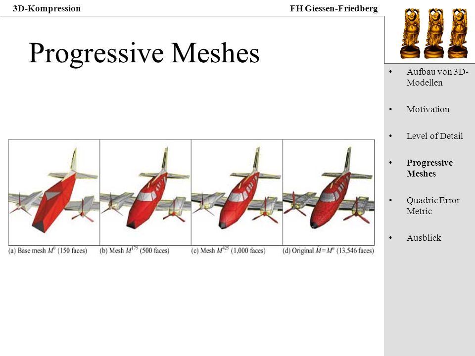 Progressive Meshes Aufbau von 3D-Modellen Motivation Level of Detail