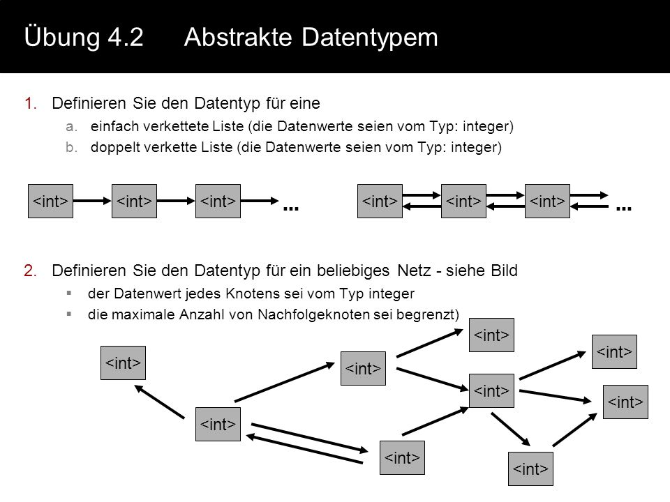 Übung 4.2 Abstrakte Datentypem