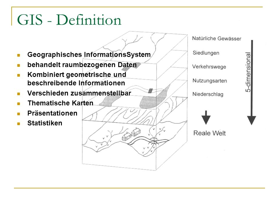 GIS - Definition Geographisches InformationsSystem