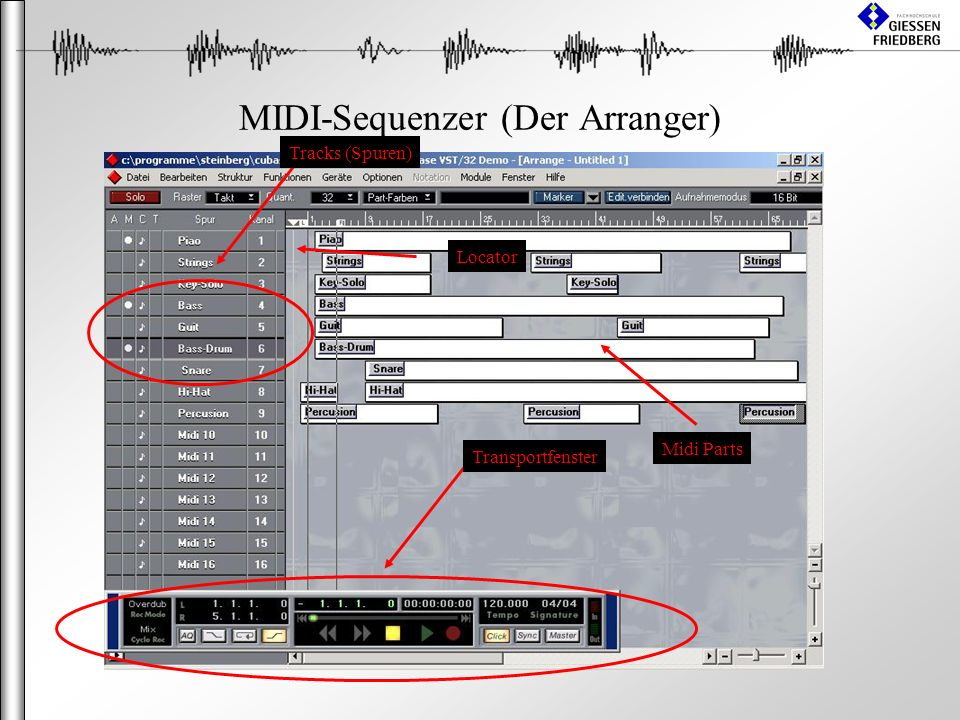 MIDI-Sequenzer (Der Arranger)