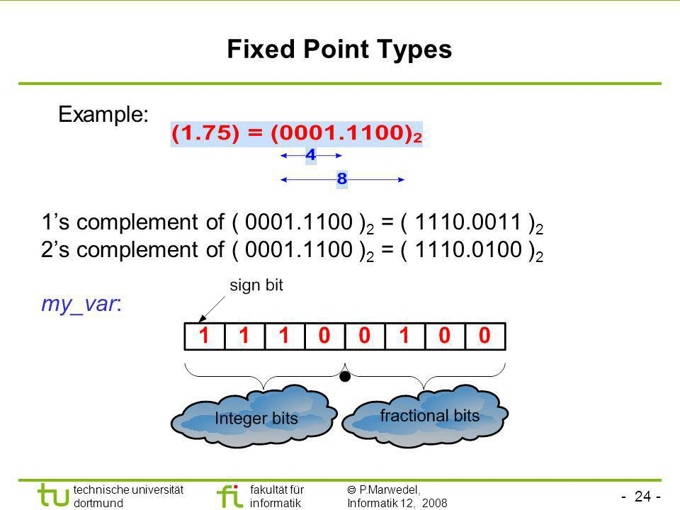 Fixed Point Types Example: