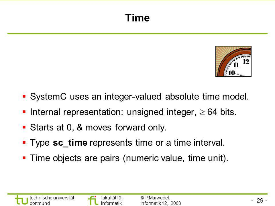 Time SystemC uses an integer-valued absolute time model.