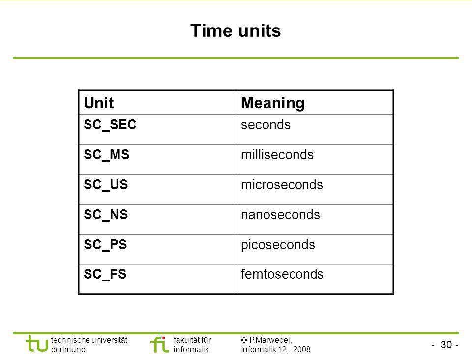 Time units Unit Meaning SC_SEC seconds SC_MS milliseconds SC_US