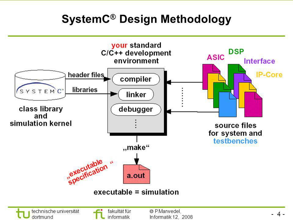 SystemC® Design Methodology