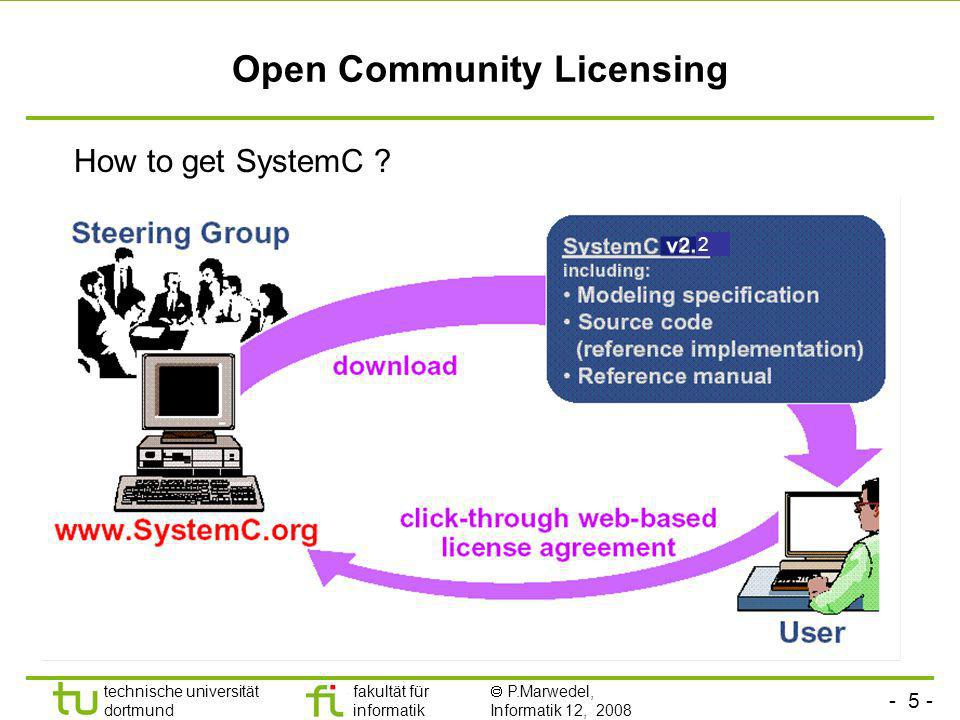 Open Community Licensing