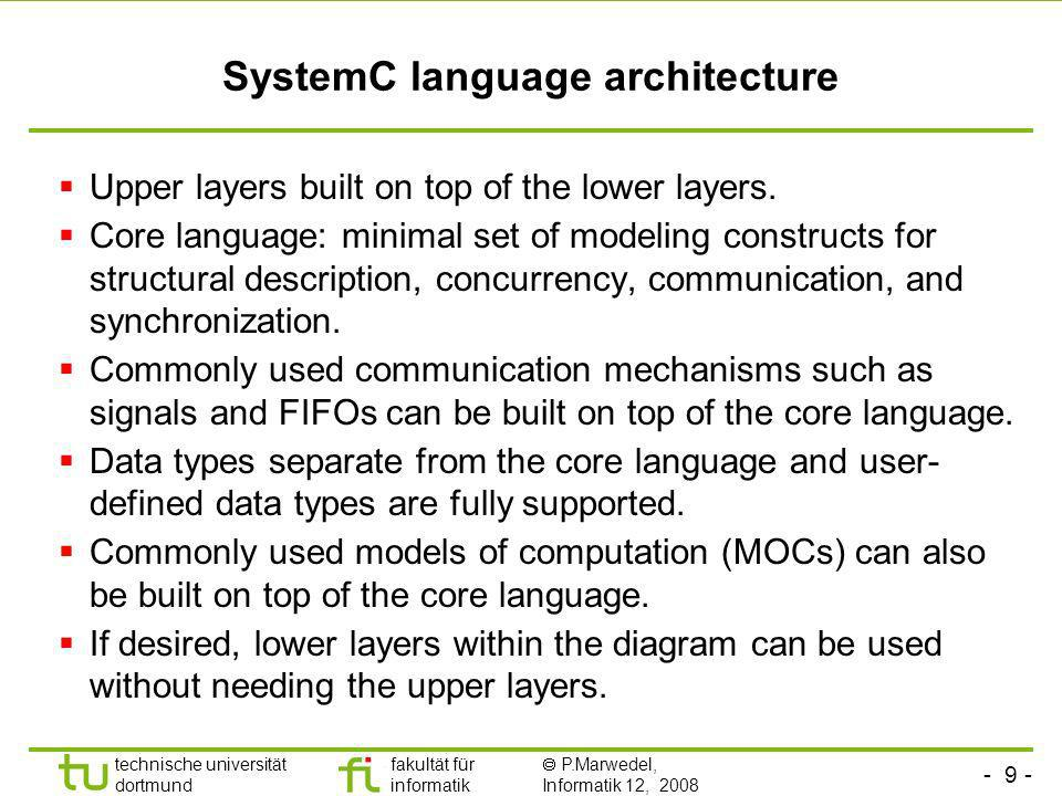 SystemC language architecture