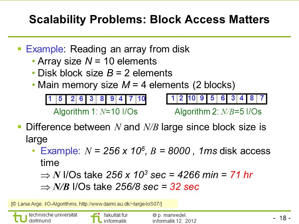 Scalability Problems: Block Access Matters