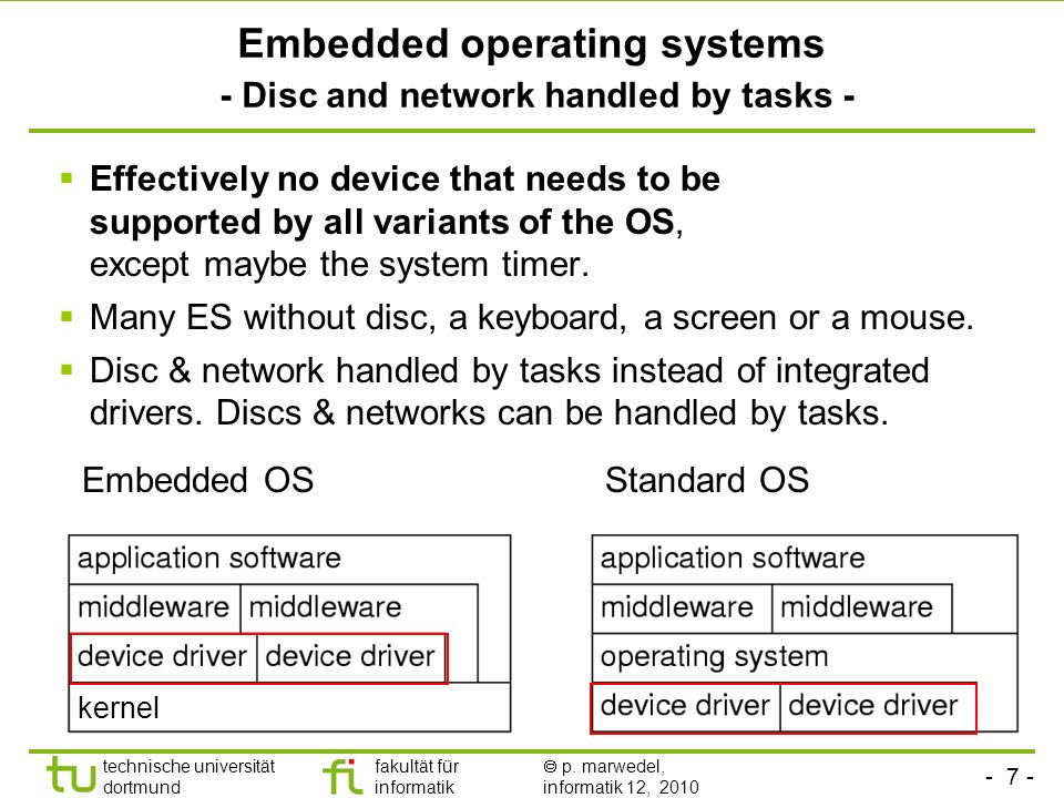 Embedded operating systems - Disc and network handled by tasks -