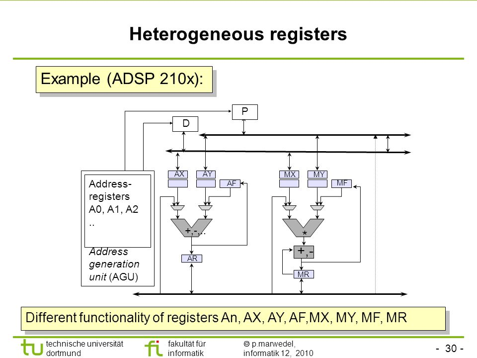 Heterogeneous registers